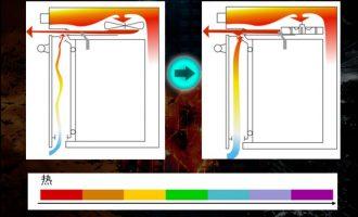 家用嵌入式电烤箱如何挑选?需要注意什么?