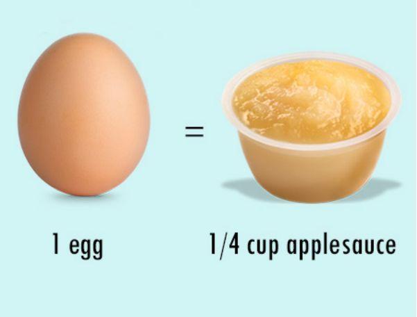 蛋糕也能纯素?鸡蛋替代品大揭秘!