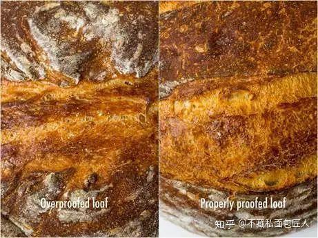 面包制作配方,面包总是做不好,怎么办?