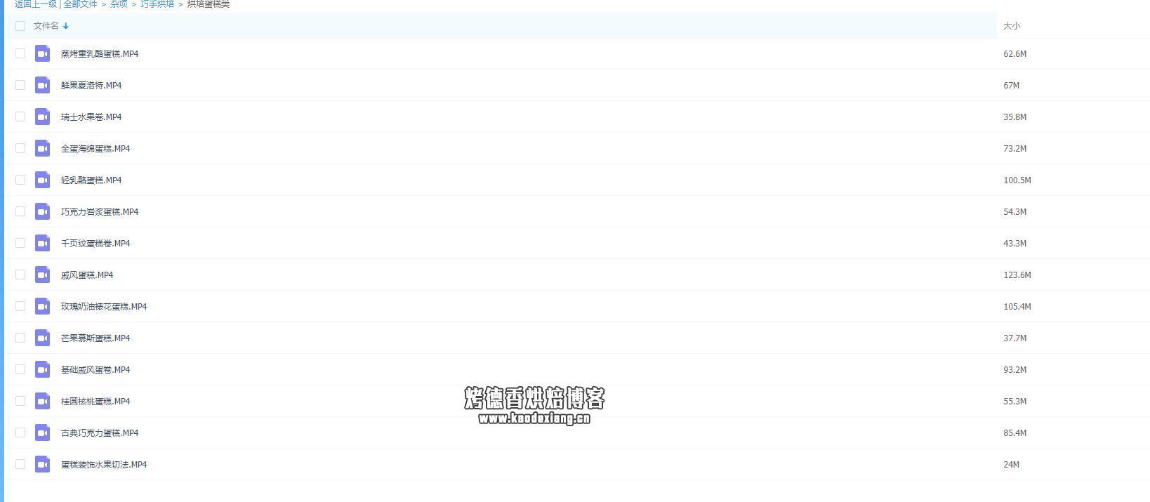 持续更新——烘焙食谱教程下载地址(2019年3月23日14:15:38更新)
